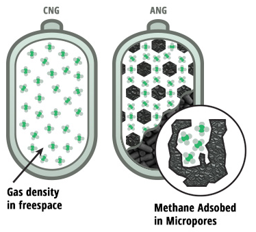 Designing the next-generation fuel cells through the